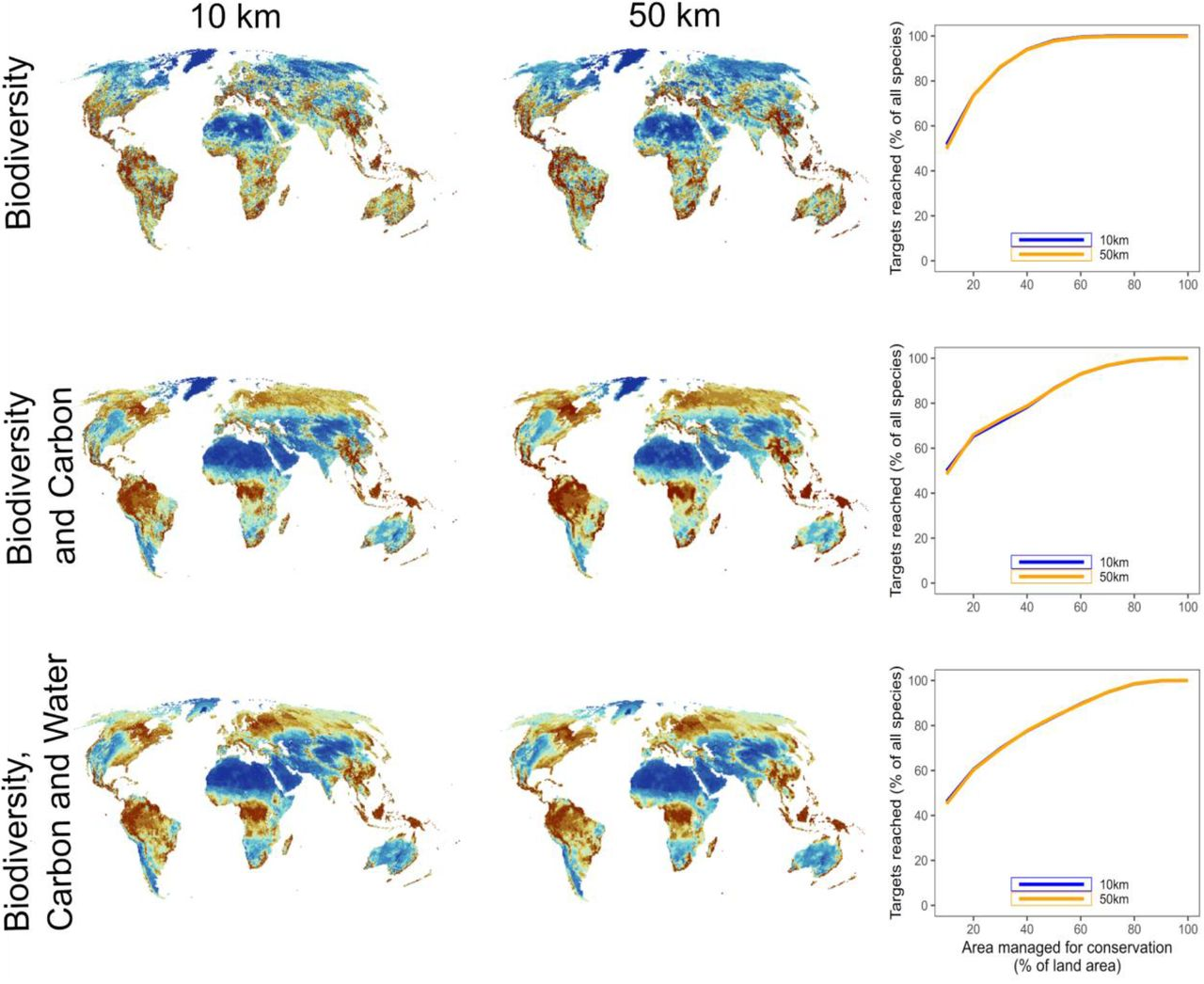 Areas Of Global Importance For Terrestrial Biodiversity Carbon